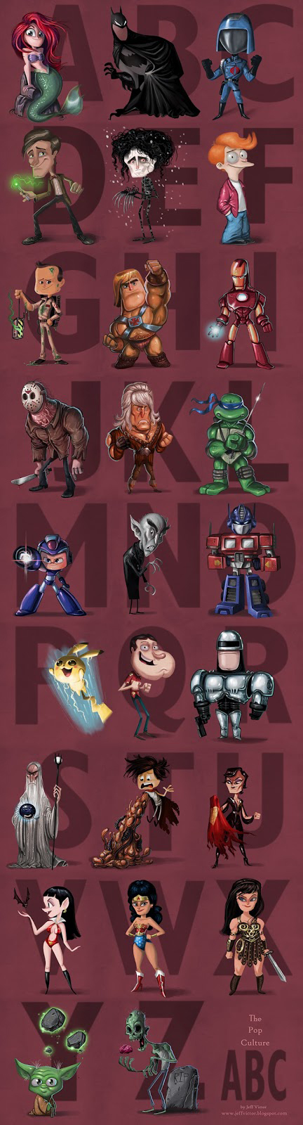 The Ultimate Pop Culture Alphabet by Jeff Victor - Full alphabet